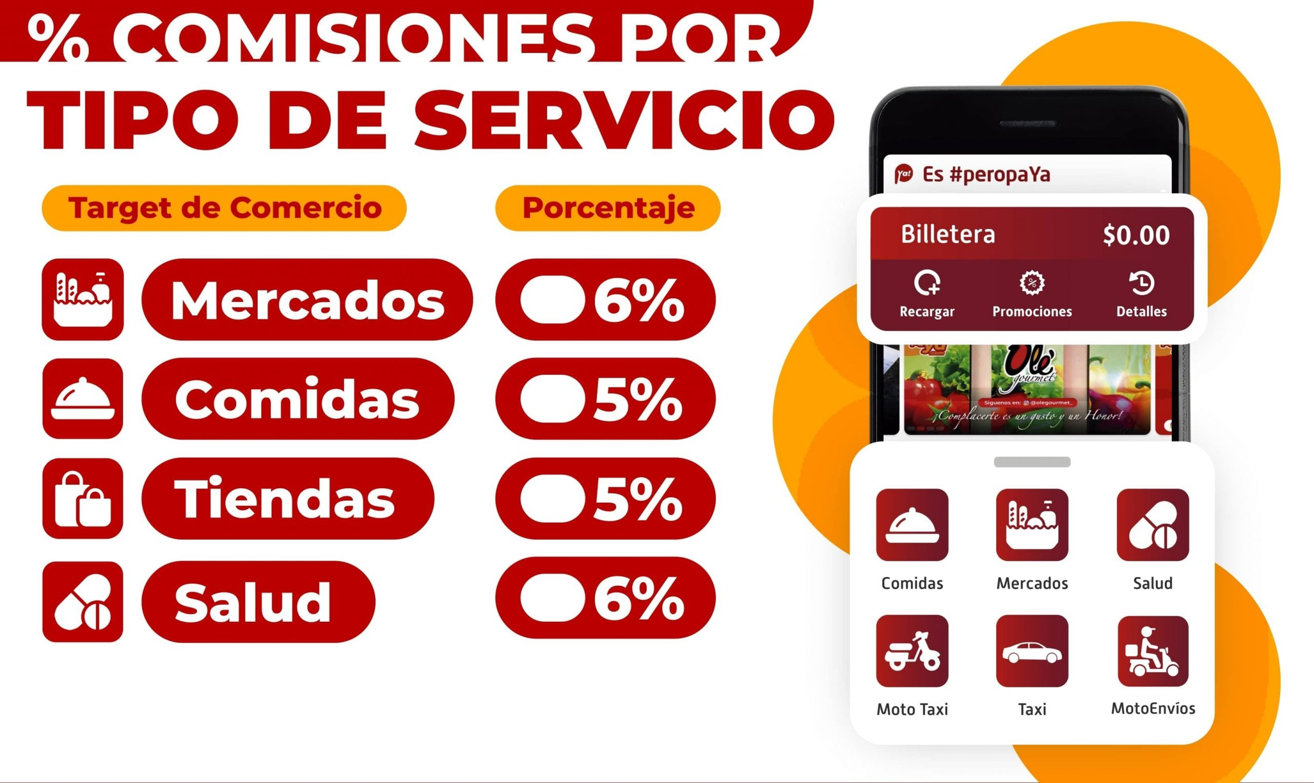https://www.peropaya.com/wp-content/uploads/2021/02/comisiones-comercios-scaled.jpg